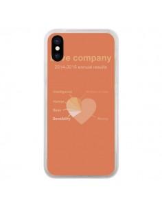 Coque Love Company Coeur Amour pour iPhone X - Julien Martinez