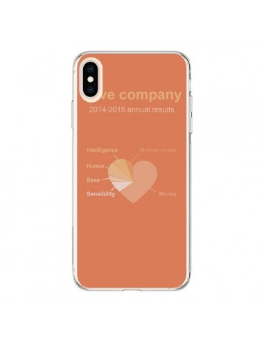 coque iphone xs amour