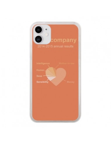 Coque iPhone 11 Love Company Coeur Amour - Julien Martinez